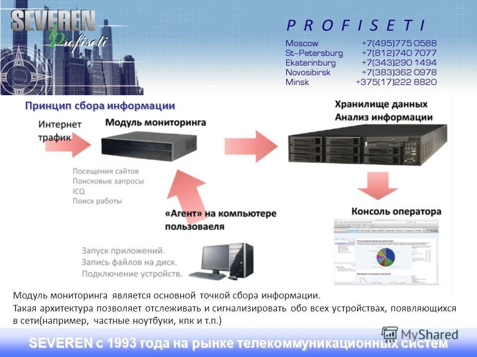 SEVEREN с 1993 года на рынке телекоммуникационных систем Принцип сбора информации Модуль мониторинга является основной точкой сбора информации. Такая архитектура позволяет отслеживать и сигнализировать обо всех устройствах, появляющихся в сети(наприм