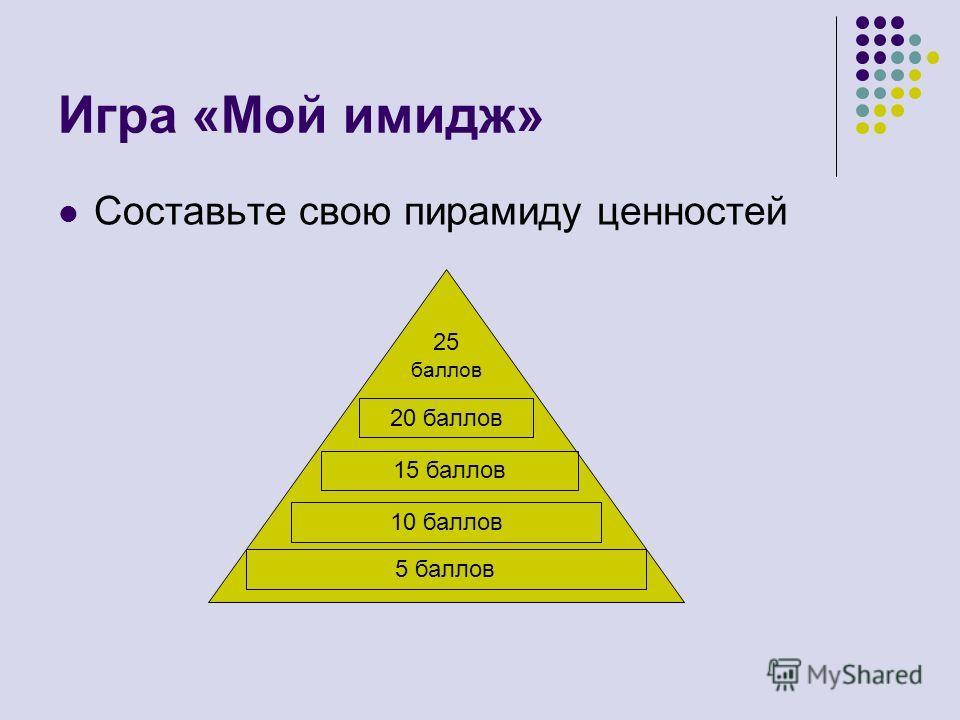 Игра «Мой имидж» Составьте свою пирамиду ценностей 5 баллов 10 баллов 15 баллов 20 баллов 25 баллов