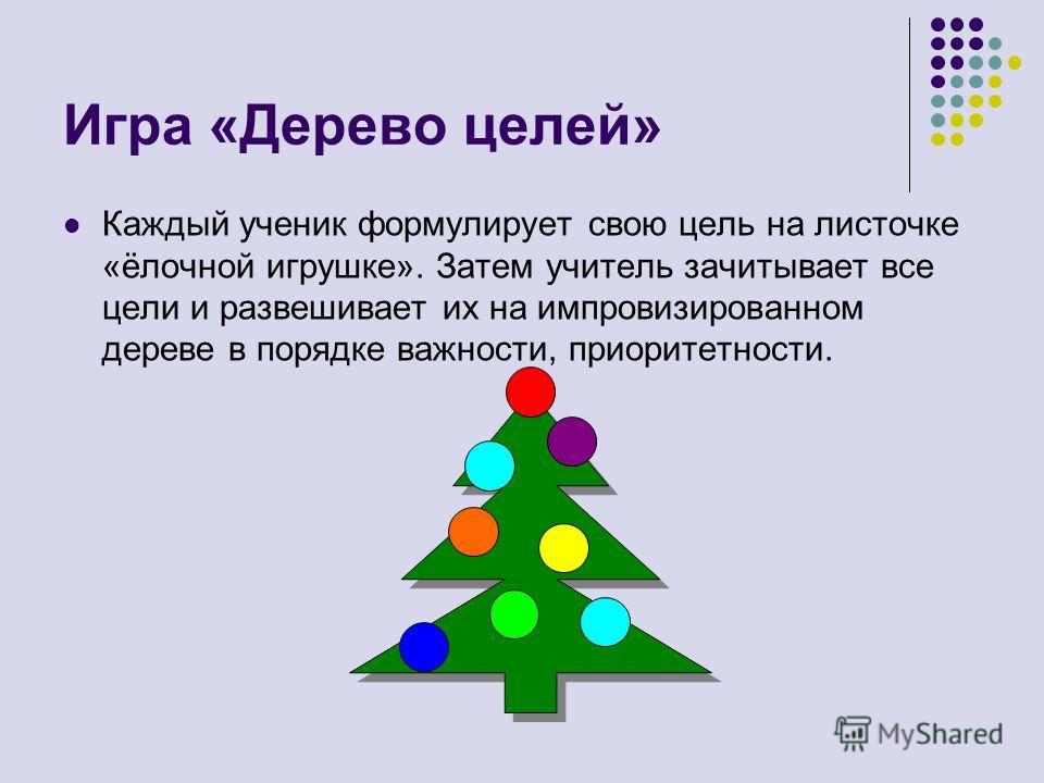 Игра «Дерево целей» Каждый ученик формулирует свою цель на листочке «ёлочной игрушке». Затем учитель зачитывает все цели и развешивает их на импровизированном дереве в порядке важности, приоритетности.