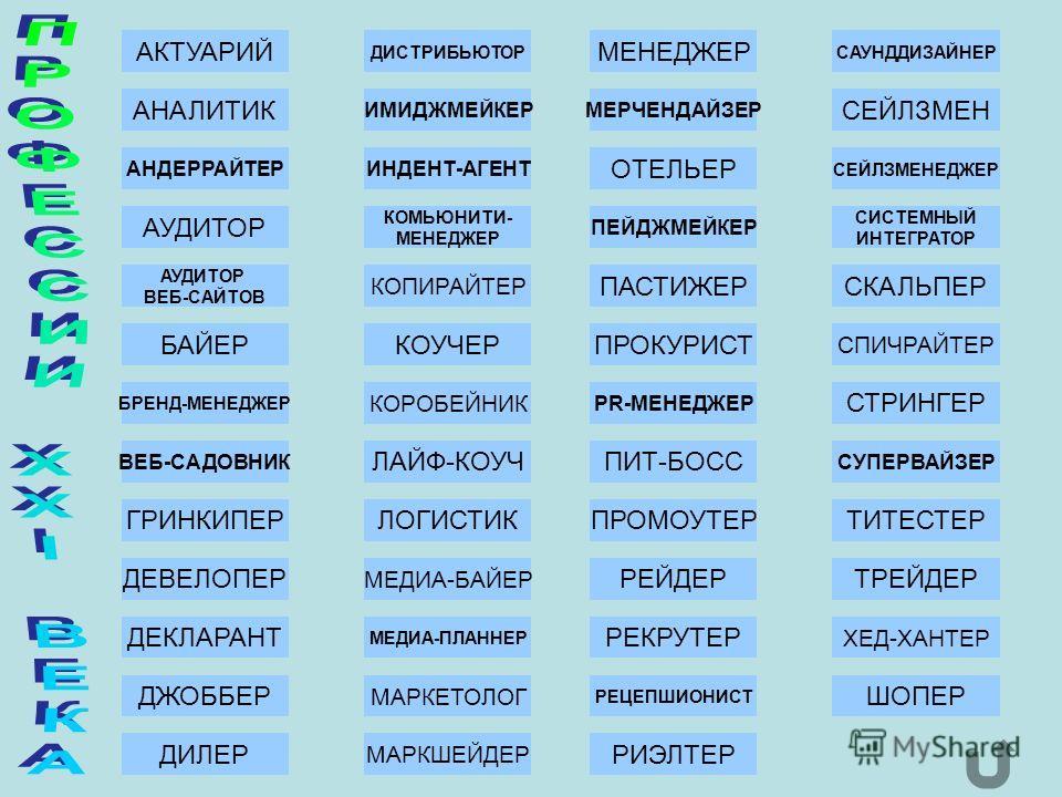 АКТУАРИЙ АНАЛИТИК АНДЕРРАЙТЕР АУДИТОР ВЕБ-САЙТОВ БАЙЕР БРЕНД-МЕНЕДЖЕР ВЕБ-САДОВНИК ГРИНКИПЕР ДЕВЕЛОПЕР ДЕКЛАРАНТ ДЖОББЕР ДИЛЕР ДИСТРИБЬЮТОР МЕНЕДЖЕР САУНДДИЗАЙНЕР ИМИДЖМЕЙКЕР ИНДЕНТ-АГЕНТ ЛАЙФ-КОУЧ КОРОБЕЙНИК КОУЧЕР КОПИРАЙТЕР КОМЬЮНИТИ- МЕНЕДЖЕР МАР