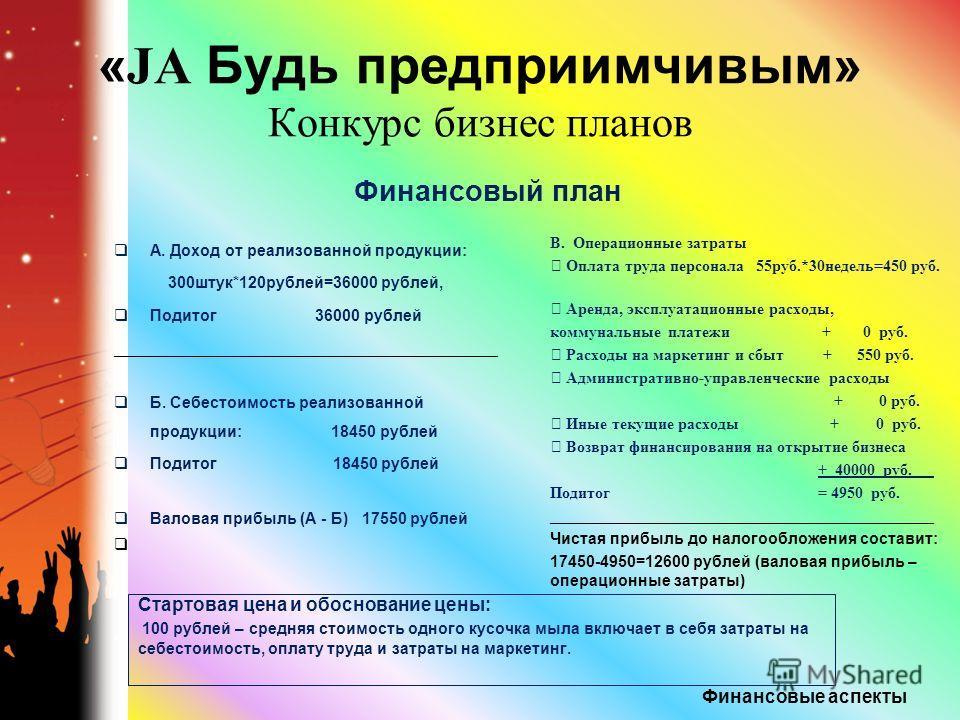 « JA Будь предприимчивым» Конкурс бизнес планов Финансовый план А. Доход от реализованной продукции: 300штук*120рублей=36000 рублей, Подитог 36000 рублей ________________________________________________ Б. Себестоимость реализованной продукции: 18450