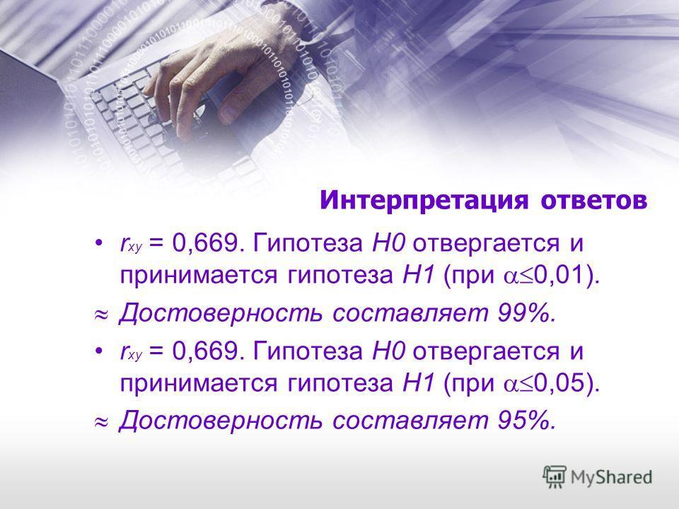 Интерпретация ответов r xy = 0,669. Гипотеза H0 отвергается и принимается гипотеза H1 (при 0,01). Достоверность составляет 99%. r xy = 0,669. Гипотеза H0 отвергается и принимается гипотеза H1 (при 0,05). Достоверность составляет 95%.