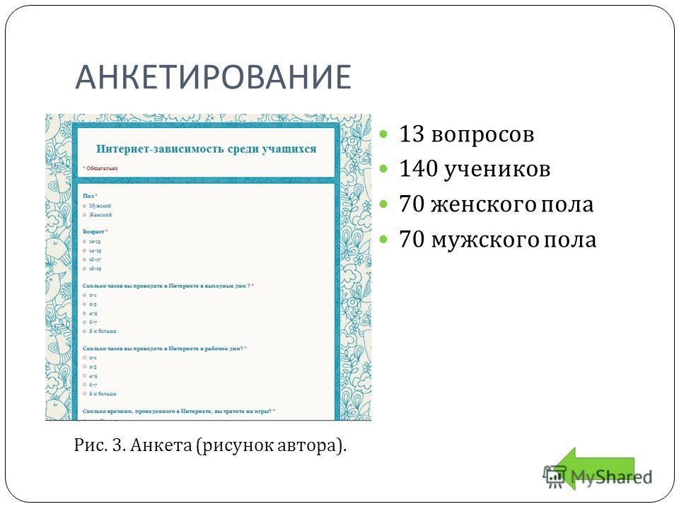 АНКЕТИРОВАНИЕ 13 вопросов 140 учеников 70 женского пола 70 мужского пола Рис. 3. Анкета ( рисунок автора ).