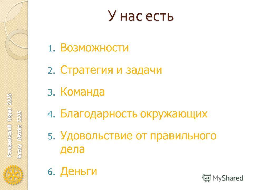 У нас есть 1. Возможности 2. Стратегия и задачи 3. Команда 4. Благодарность окружающих 5. Удовольствие от правильного дела 6. Деньги