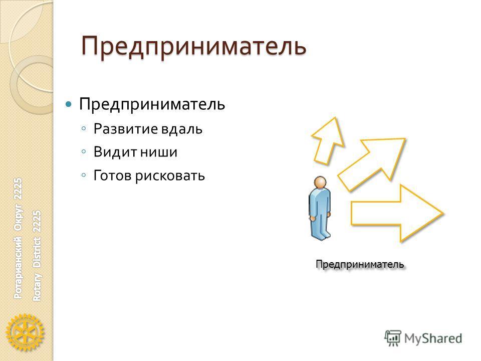 Предприниматель Предприниматель Развитие вдаль Видит ниши Готов рисковать ПредпринимательПредприниматель