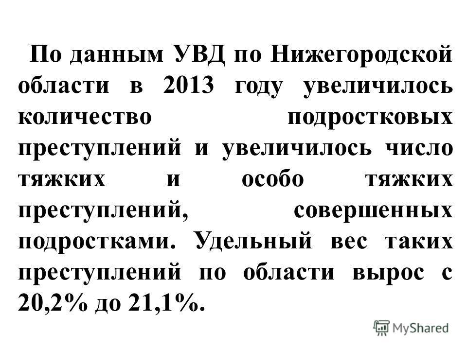 По данным УВД по Нижегородской области в 2013 году увеличилось количество подростковых преступлений и увеличилось число тяжких и особо тяжких преступлений, совершенных подростками. Удельный вес таких преступлений по области вырос с 20,2% до 21,1%.