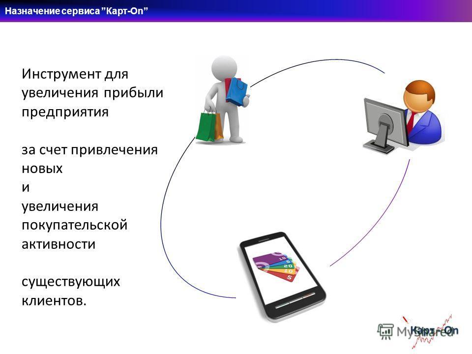 Назначение сервиса Карт-On Инструмент для увеличения прибыли предприятия за счет привлечения новых и увеличения покупательской активности существующих клиентов.