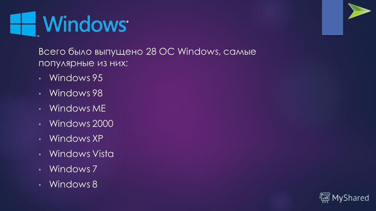 Всего было выпущено 28 ОС Windows, самые популярные из них: Windows 95 Windows 98 Windows ME Windows 2000 Windows XP Windows Vista Windows 7 Windows 8