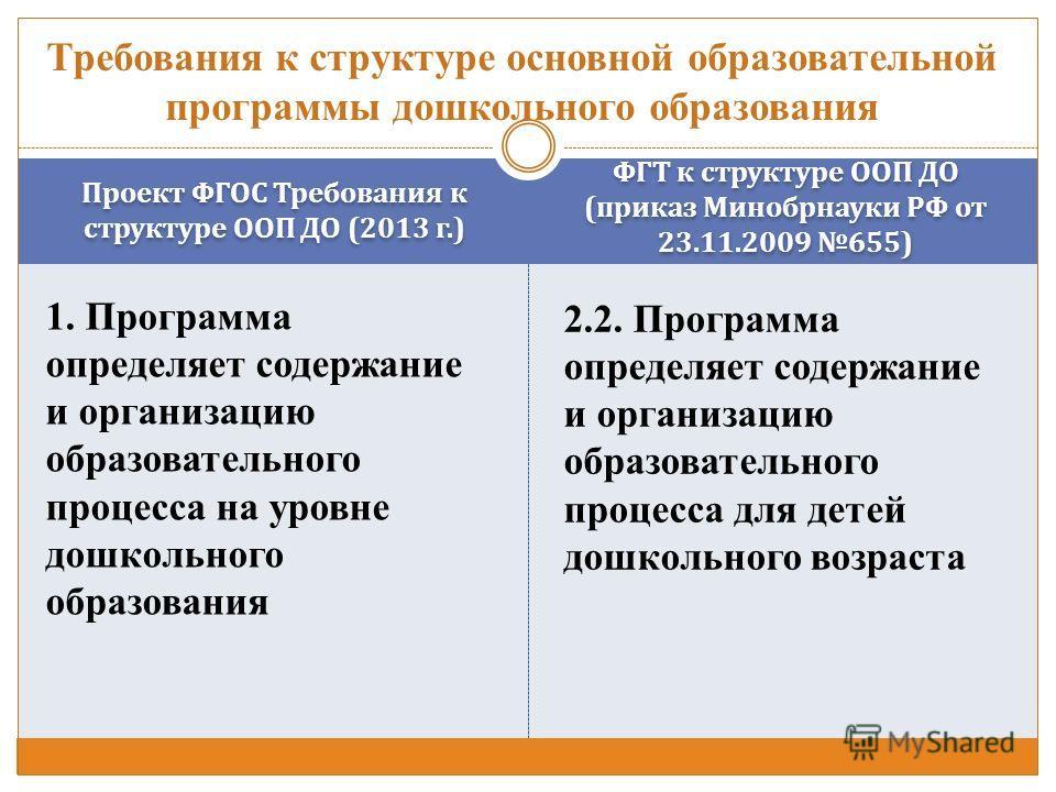 Проект ФГОС Требования к структуре ООП ДО (2013 г.) ФГТ к структуре ООП ДО ( приказ Минобрнауки РФ от 23.11.2009 655) 1. Программа определяет содержание и организацию образовательного процесса на уровне дошкольного образования 2.2. Программа определя