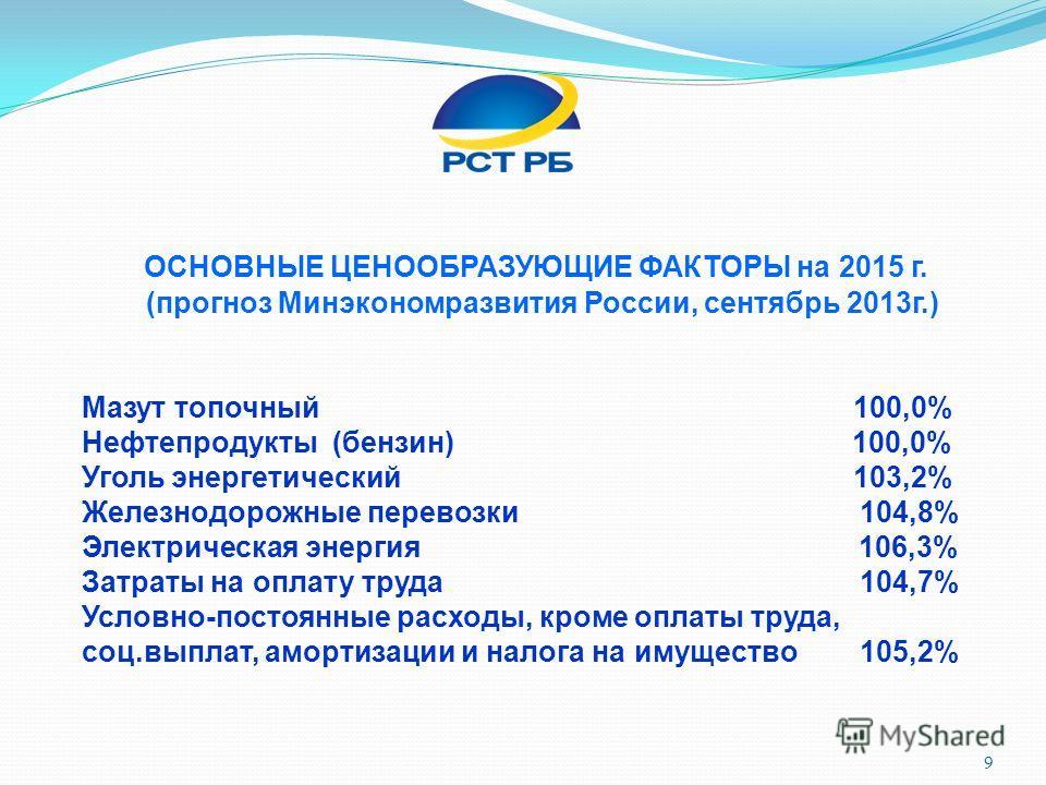 ОСНОВНЫЕ ЦЕНООБРАЗУЮЩИЕ ФАКТОРЫ на 2015 г. (прогноз Минэкономразвития России, сентябрь 2013г.) Мазут топочный 100,0% Нефтепродукты (бензин) 100,0% Уголь энергетический 103,2% Железнодорожные перевозки 104,8% Электрическая энергия 106,3% Затраты на оп
