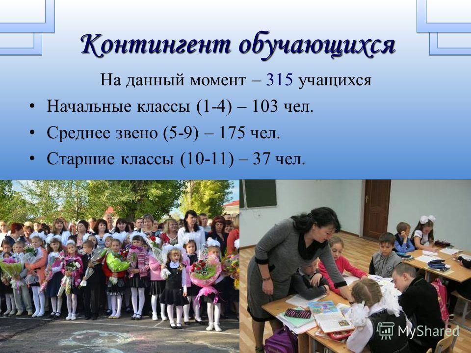2 На данный момент – 315 учащихся Начальные классы (1-4) – 103 чел. Среднее звено (5-9) – 175 чел. Старшие классы (10-11) – 37 чел. Контингент обучающихся