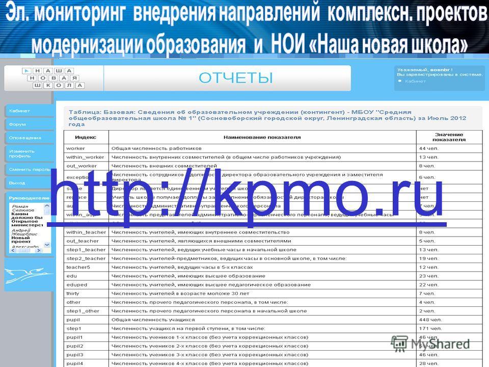 http://kpmo.ru