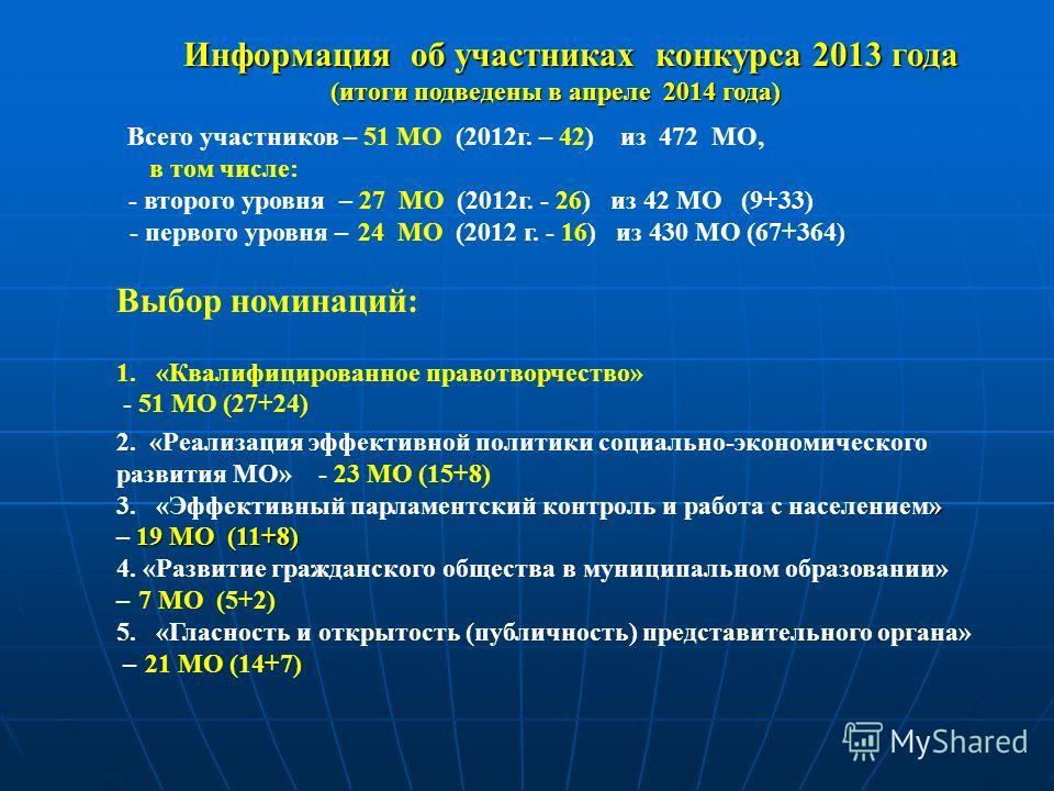 Информация об участниках конкурса 2013 года Информация об участниках конкурса 2013 года (итоги подведены в апреле 2014 года) (итоги подведены в апреле 2014 года) Всего участников – 51 МО (2012г. – 42) из 472 МО, в том числе: - второго уровня – 27 МО