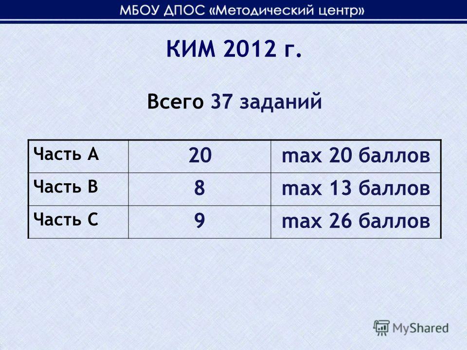 Часть А 20max 20 баллов Часть В 8max 13 баллов Часть С 9max 26 баллов КИМ 2012 г. Всего 3 7 заданий