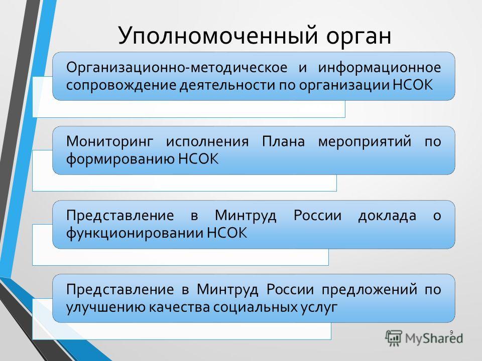 Уполномоченный орган 9 Организационно-методическое и информационное сопровождение деятельности по организации НСОК Мониторинг исполнения Плана мероприятий по формированию НСОК Представление в Минтруд России доклада о функционировании НСОК Представлен