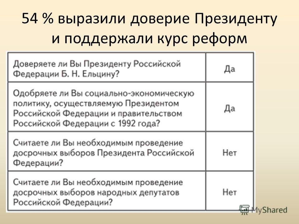54 % выразили доверие Президенту и поддержали курс реформ