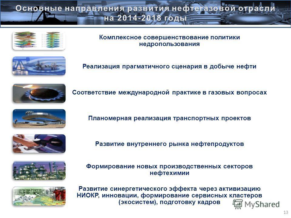 13 Комплексное совершенствование политики недропользования Реализация прагматичного сценария в добыче нефти Соответствие международной практике в газовых вопросах Планомерная реализация транспортных проектов Развитие внутреннего рынка нефтепродуктов