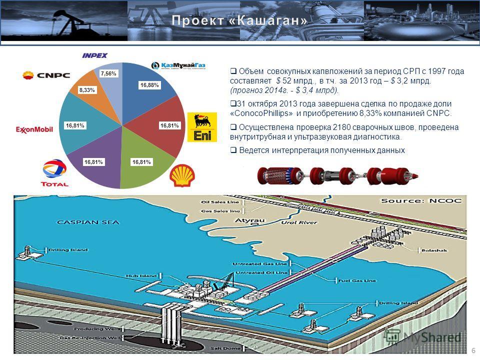 Объем совокупных капвложений за период СРП с 1997 года составляет $ 52 млрд., в т.ч. за 2013 год – $ 3,2 млрд. (прогноз 2014г. - $ 3,4 млрд). 31 октября 2013 года завершена сделка по продаже доли «ConocoPhillips» и приобретению 8,33% компанией CNPC.