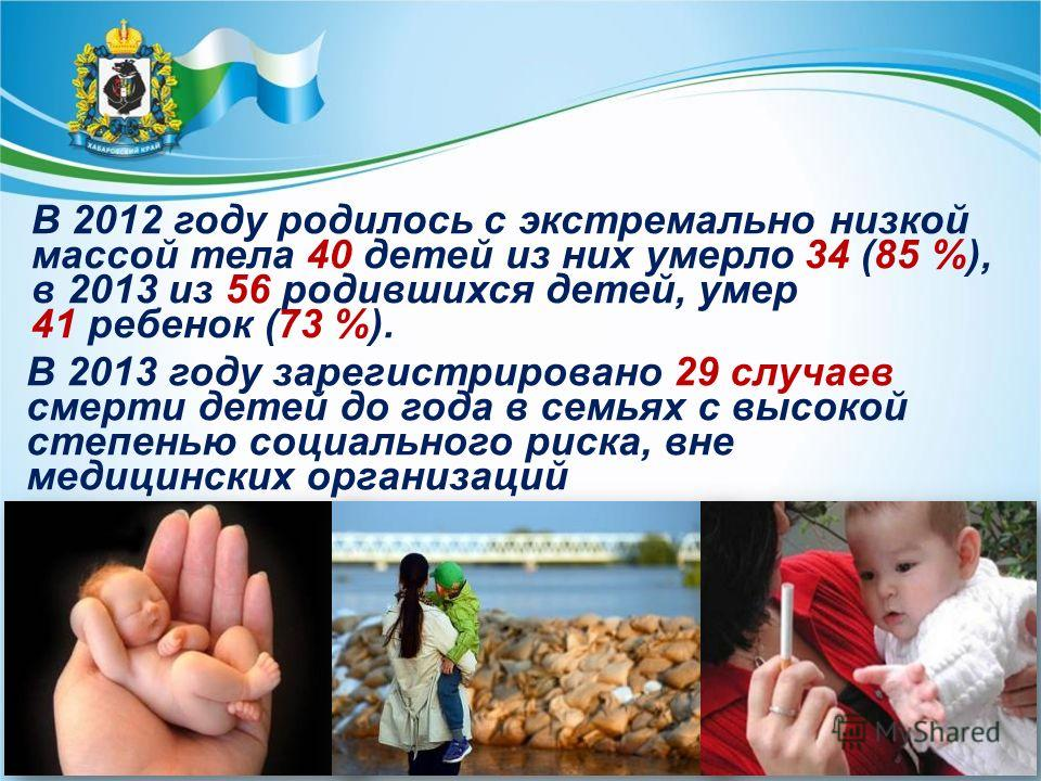 В 2012 году родилось с экстремально низкой массой тела 40 детей из них умерло 34 (85 %), в 2013 из 56 родившихся детей, умер 41 ребенок (73 %). В 2013 году зарегистрировано 29 случаев смерти детей до года в семьях с высокой степенью социального риска