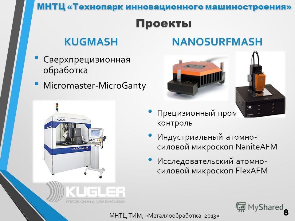 KUGMASH Сверхпрецизионная обработка Micromaster-MicroGanty NANOSURFMASH Прецизионный промышленный контроль Индустриальный атомно- силовой микроскоп NaniteAFM Исследовательский атомно- силовой микроскоп FlexAFM МНТЦ ТИМ, «Металлообработка 2013» Проект