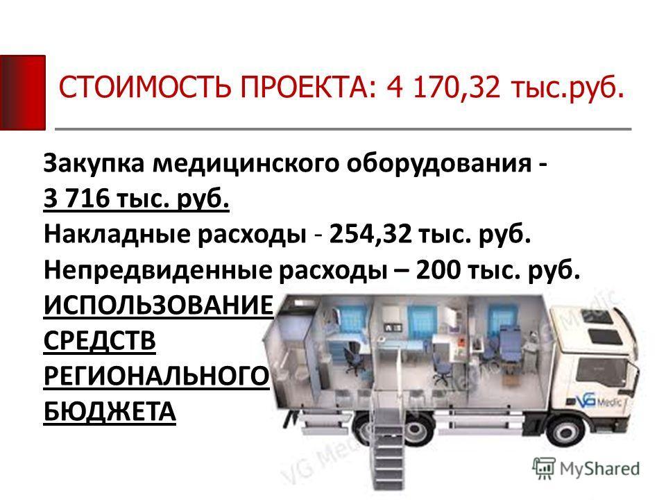 СТОИМОСТЬ ПРОЕКТА: 4 170,32 тыс.руб. Закупка медицинского оборудования - 3 716 тыс. руб. Накладные расходы - 254,32 тыс. руб. Непредвиденные расходы – 200 тыс. руб. ИСПОЛЬЗОВАНИЕ СРЕДСТВ РЕГИОНАЛЬНОГО БЮДЖЕТА