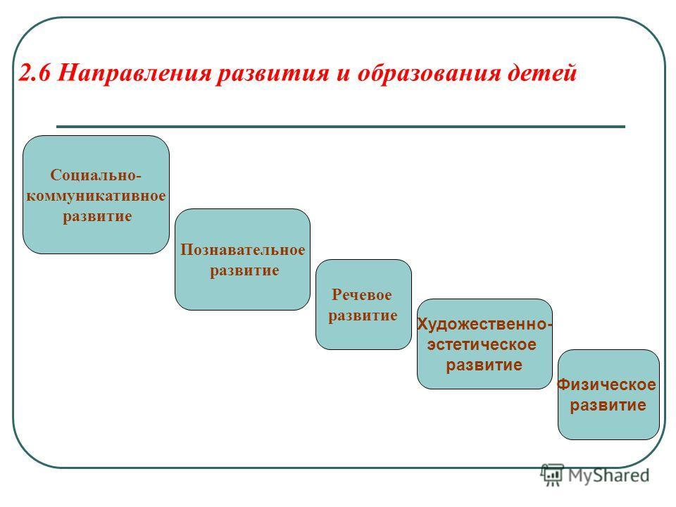 2.6 Направления развития и образования детей Познавательное развитие Речевое развитие Художественно- эстетическое развитие Физическое развитие Социально- коммуникативное развитие