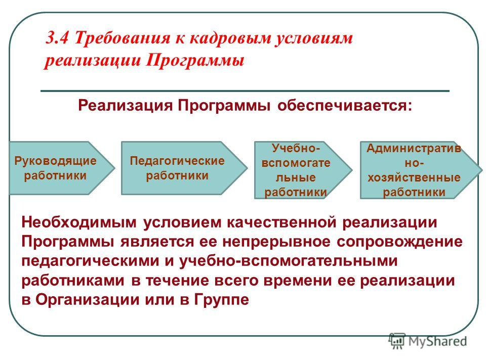 3.4 Требования к кадровым условиям реализации Программы Реализация Программы обеспечивается: Необходимым условием качественной реализации Программы является ее непрерывное сопровождение педагогическими и учебно-вспомогательными работниками в течение