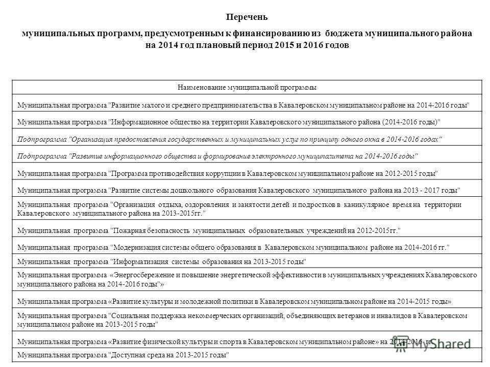 Перечень муниципальных программ, предусмотренным к финансированию из бюджета муниципального района на 2014 год плановый период 2015 и 2016 годов Наименование муниципальной программы Муниципальная программа