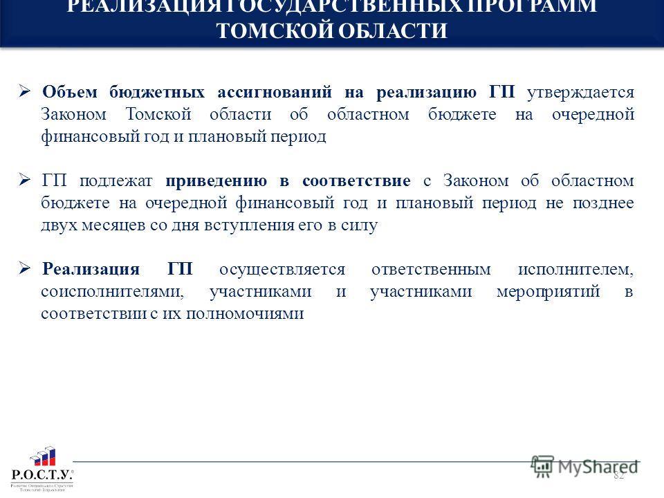 82 РЕАЛИЗАЦИЯ ГОСУДАРСТВЕННЫХ ПРОГРАММ ТОМСКОЙ ОБЛАСТИ Объем бюджетных ассигнований на реализацию ГП утверждается Законом Томской области об областном бюджете на очередной финансовый год и плановый период ГП подлежат приведению в соответствие с Закон