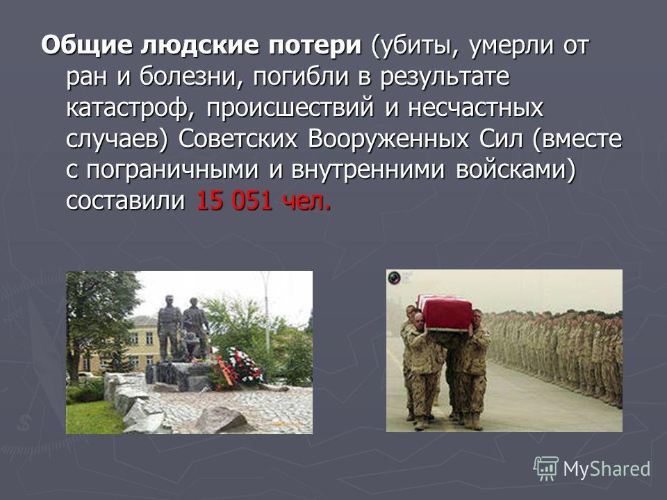 Общие людские потери (убиты, умерли от ран и болезни, погибли в результате катастроф, происшествий и несчастных случаев) Советских Вооруженных Сил (вместе с пограничными и внутренними войсками) составили 15 051 чел.