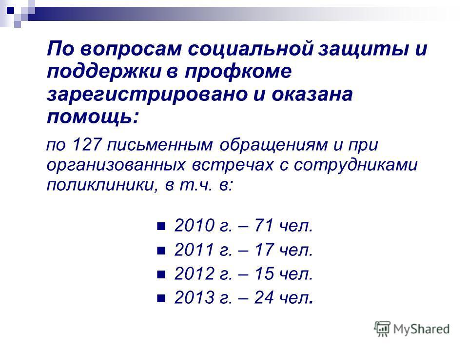 По вопросам социальной защиты и поддержки в профкоме зарегистрировано и оказана помощь: по 127 письменным обращениям и при организованных встречах с сотрудниками поликлиники, в т.ч. в: 2010 г. – 71 чел. 2011 г. – 17 чел. 2012 г. – 15 чел. 2013 г. – 2