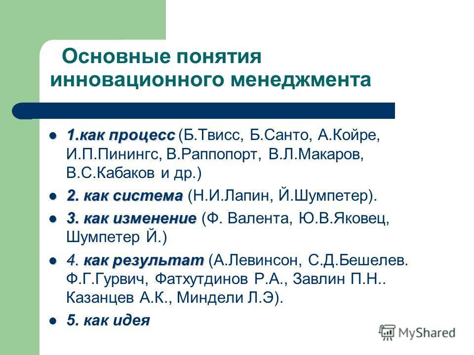 1.как процесс 1.как процесс (Б.Твисс, Б.Санто, А.Койре, И.П.Пинингс, В.Раппопорт, В.Л.Макаров, В.С.Кабаков и др.) 2. как система 2. как система (Н.И.Лапин, Й.Шумпетер). 3.как изменение 3. как изменение (Ф. Валента, Ю.В.Яковец, Шумпетер Й.) 4.как резу