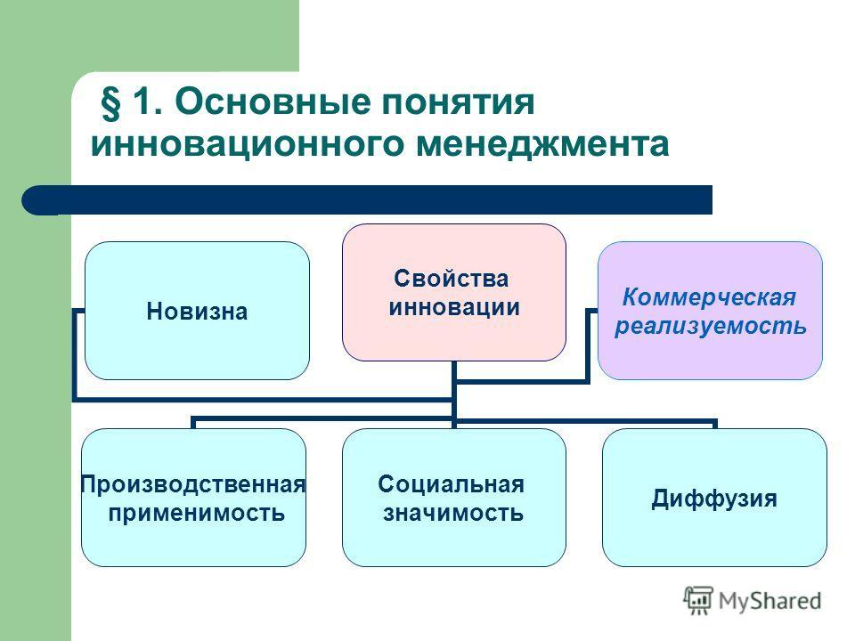 Свойства инновации Производственная применимость Социальная значимость Диффузия Новизна Коммерческая реализуемость