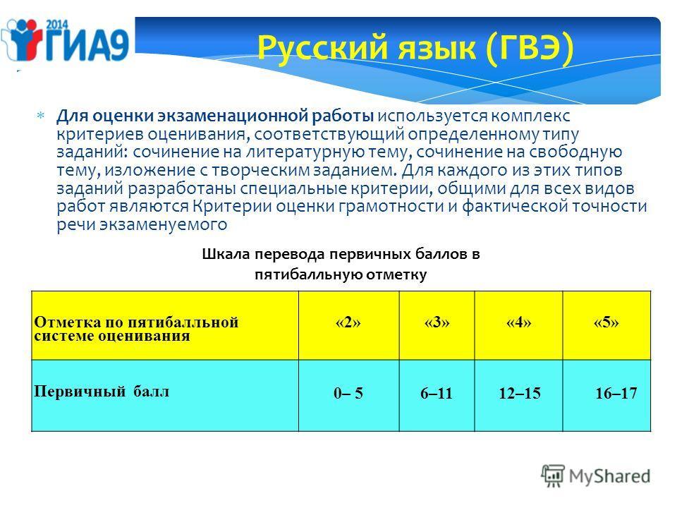 Русский язык (ГВЭ) Для оценки экзаменационной работы используется комплекс критериев оценивания, соответствующий определенному типу заданий: сочинение на литературную тему, сочинение на свободную тему, изложение с творческим заданием. Для каждого из
