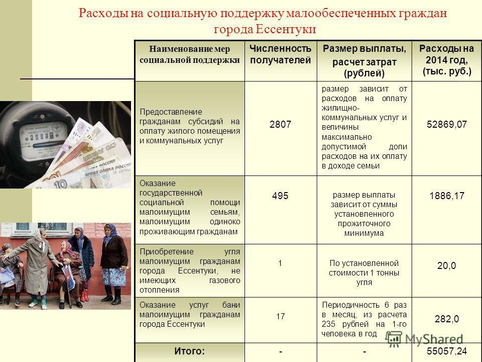 Расходы на социальную поддержку малообеспеченных граждан города Ессентуки Наименование мер социальной поддержки Численность получателей Размер выплаты, расчет затрат (рублей) Расходы на 2014 год, (тыс. руб.) Предоставление гражданам субсидий на оплат