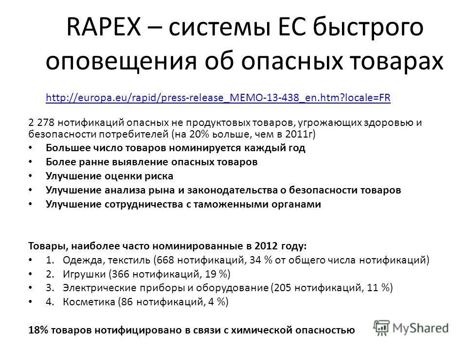 RAPEX – системы ЕС быстрого оповещения об опасных товарах http://europa.eu/rapid/press-release_MEMO-13-438_en.htm?locale=FR 2 278 нотификаций опасных не продуктовых товаров, угрожающих здоровью и безопасности потребителей (на 20% ьольше, чем в 2011г)