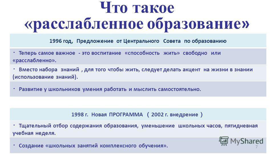Что такое «расслабленное образование » 1996 год, Предложение от Центрального Совета по образованию Теперь самое важное - это воспитание «способность жить» свободно или «расслабленно». Вместо набора знаний, для того чтобы жить, следует делать акцент н