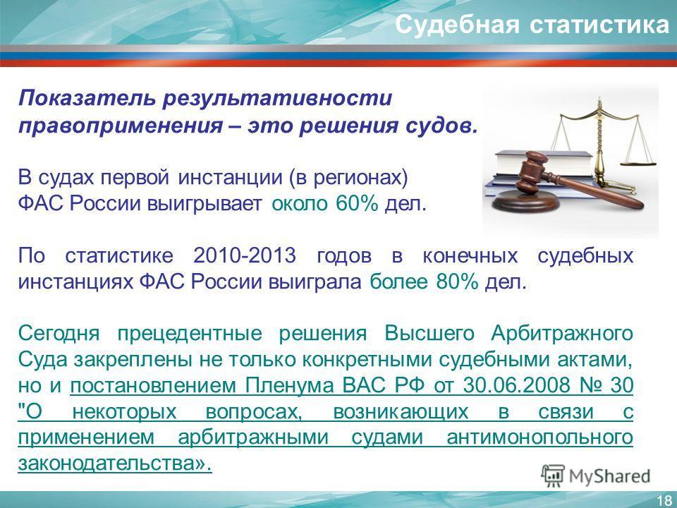 18 Показатель результативности правоприменения – это решения судов. В судах первой инстанции (в регионах) ФАС России выигрывает около 60% дел. По статистике 2010-2013 годов в конечных судебных инстанциях ФАС России выиграла более 80% дел. Сегодня пре