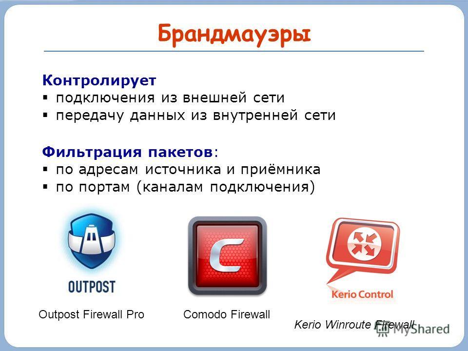 Брандмауэры Контролирует подключения из внешней сети передачу данных из внутренней сети Фильтрация пакетов: по адресам источника и приёмника по портам (каналам подключения) Outpost Firewall ProComodo Firewall Kerio Winroute Firewall