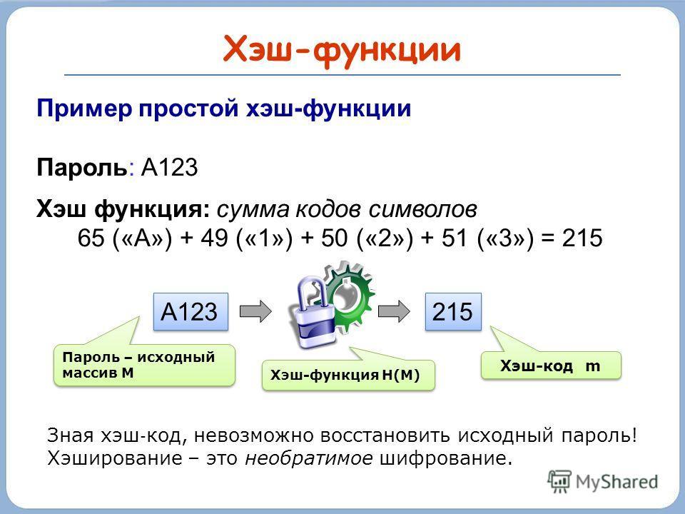Хэш-функции Пример простой хэш-функции Пароль: A123 Хэш функция: сумма кодов символов 65 («A») + 49 («1») + 50 («2») + 51 («3») = 215 A123 215 Зная хэш код, невозможно восстановить исходный пароль! Хэширование – это необратимое шифрование. Хэш-код m