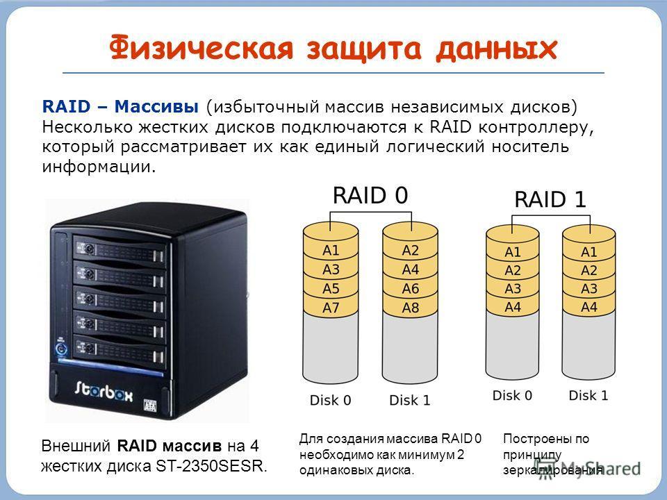 Физическая защита данных RAID – Массивы (избыточный массив независимых дисков) Несколько жестких дисков подключаются к RAID контроллеру, который рассматривает их как единый логический носитель информации. Внешний RAID массив на 4 жестких диска ST-235