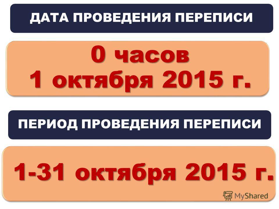 ДАТА ПРОВЕДЕНИЯ ПЕРЕПИСИ 0 часов 1 октября 2015 г. ПЕРИОД ПРОВЕДЕНИЯ ПЕРЕПИСИ 1-31 октября 2015 г. 1-31 октября 2015 г.