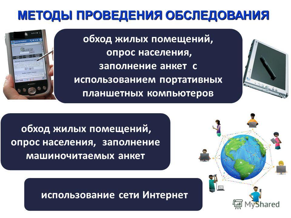 использование сети Интернет обход жилых помещений, опрос населения, заполнение машиночитаемых анкет обход жилых помещений, опрос населения, заполнение анкет с использованием портативных планшетных компьютеров