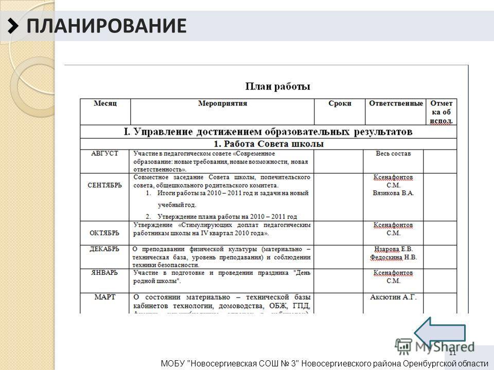 ПЛАНИРОВАНИЕ 11 МОБУ Новосергиевская СОШ 3 Новосергиевского района Оренбургской области