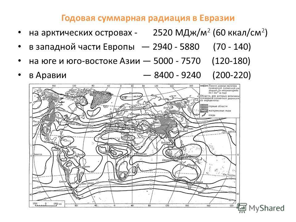 Годовая суммарная радиация в Евразии на арктических островах - 2520 МДж/м 2 (60 ккал/см 2 ) в западной части Европы 2940 - 5880 (70 - 140) на юге и юго-востоке Азии 5000 - 7570 (120-180) в Аравии 8400 - 9240 (200-220)