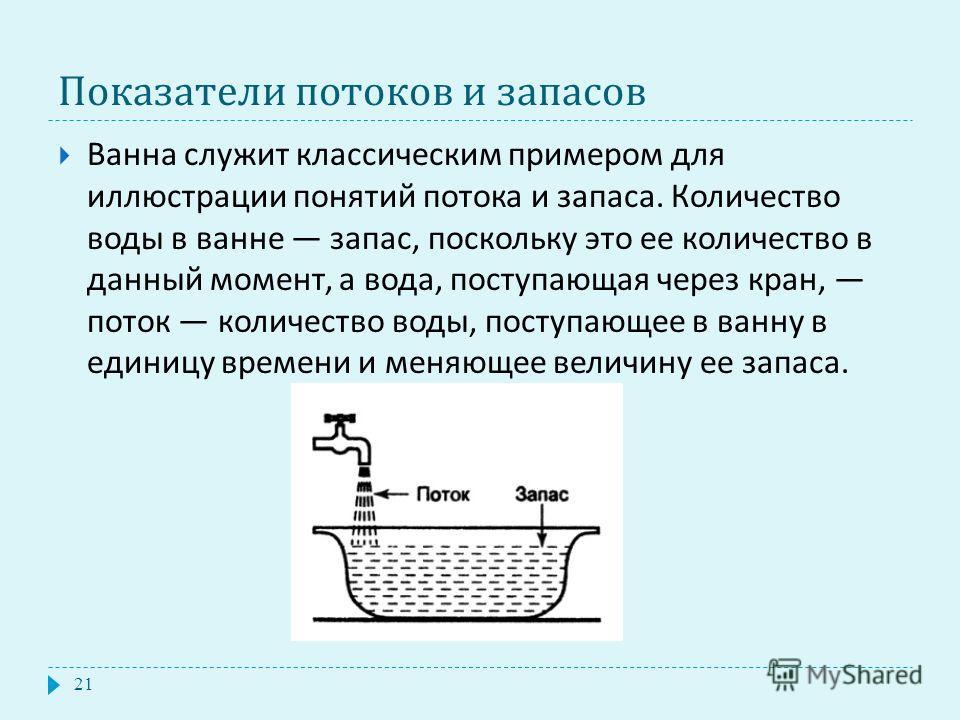 Показатели потоков и запасов 21 Ванна служит классическим примером для иллюстрации понятий потока и запаса. Количество воды в ванне запас, поскольку это ее количество в данный момент, а вода, поступающая через кран, поток количество воды, поступающее