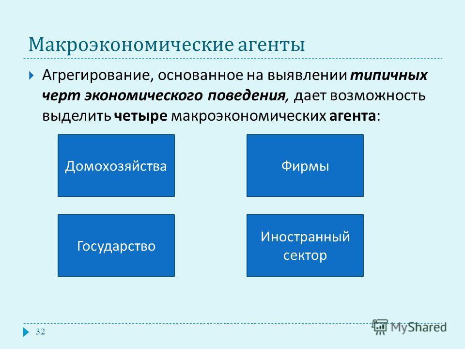 Макроэкономические агенты 32 Агрегирование, основанное на выявлении типичных черт экономического поведения, дает возможность выделить четыре макроэкономических агента : ДомохозяйстваФирмы Государство Иностранный сектор