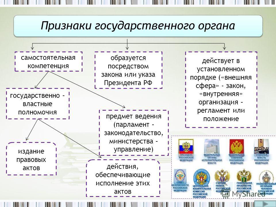 Признаки государственного органа самостоятельная компетенция образуется посредством закона или указа Президента РФ действует в установленном порядке («внешняя сфера» - закон, «внутренняя» организация – регламент или положение государственно – властны