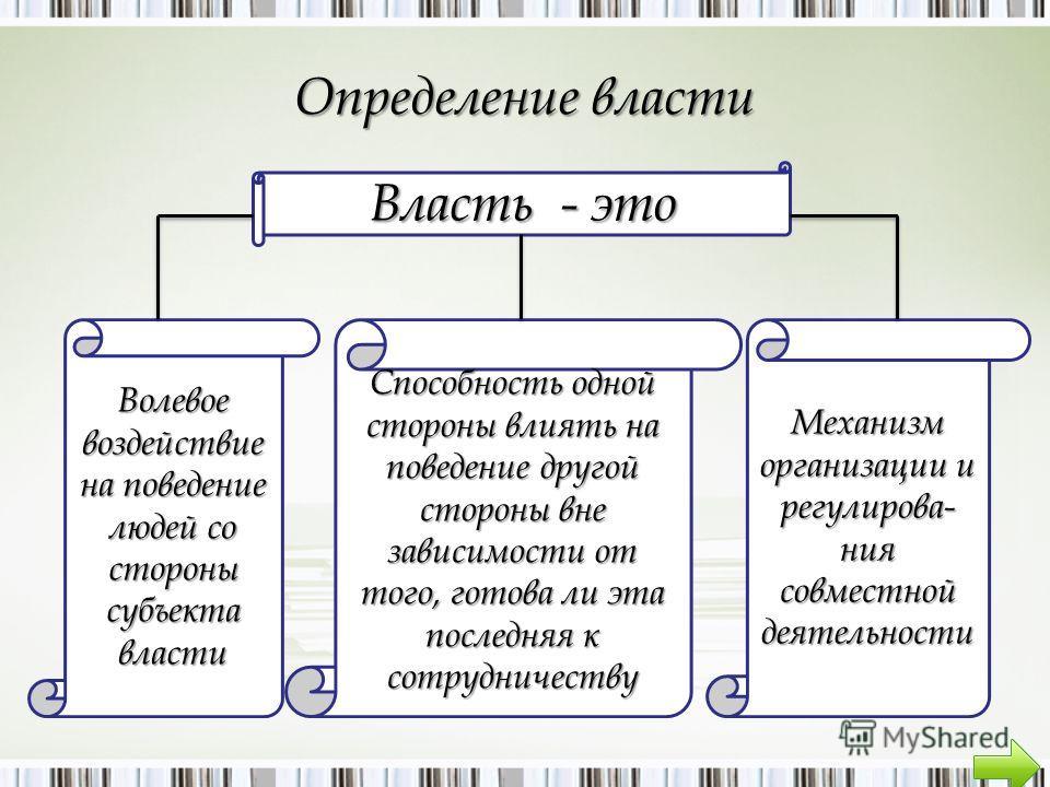 Власть - это Определение власти Волевое воздействие на поведение людей со стороны субъекта власти Способность одной стороны влиять на поведение другой стороны вне зависимости от того, готова ли эта последняя к сотрудничеству Механизм организации и ре