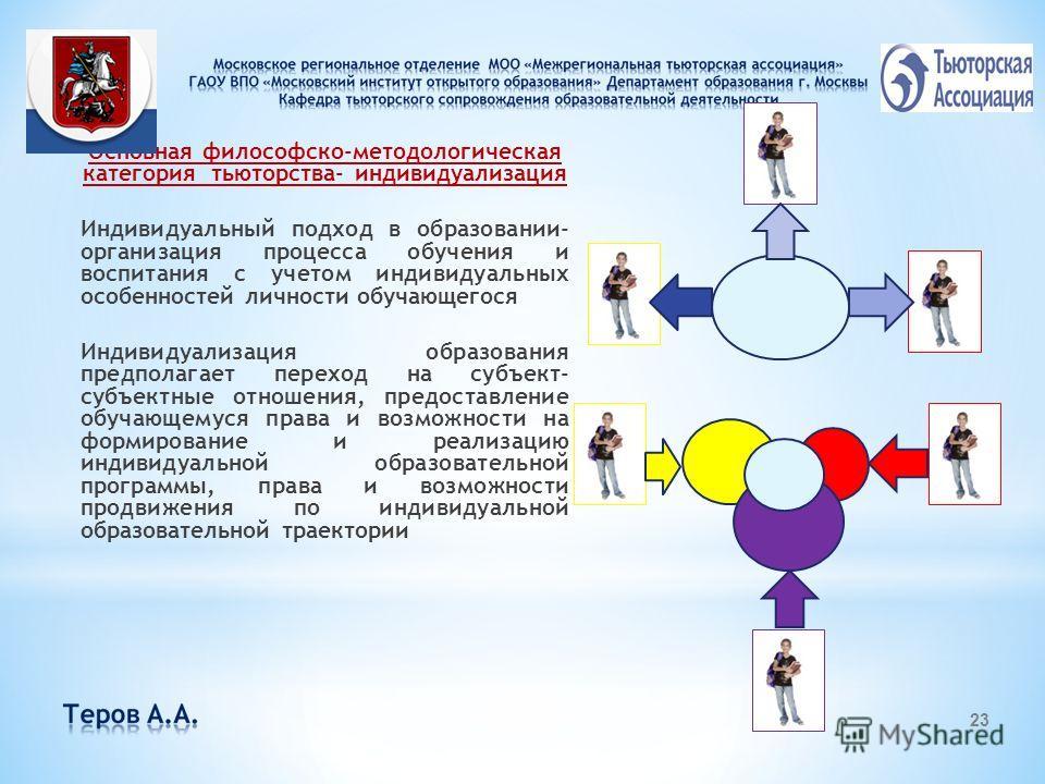 Основная философско-методологическая категория тьюторства- индивидуализация Индивидуальный подход в образовании- организация процесса обучения и воспитания с учетом индивидуальных особенностей личности обучающегося Индивидуализация образования предпо